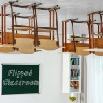 The Flipped Classroom Explained